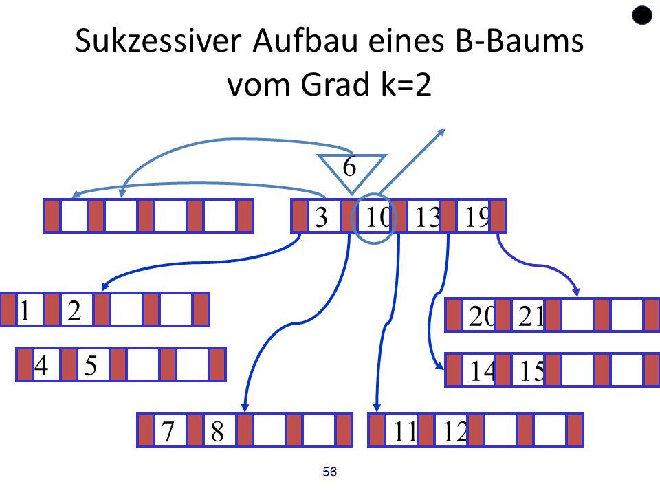56 Sukzessiver Aufbau eines B-Baums vom Grad k=2 12 1415 ? 3101319 781112 2021 6 45