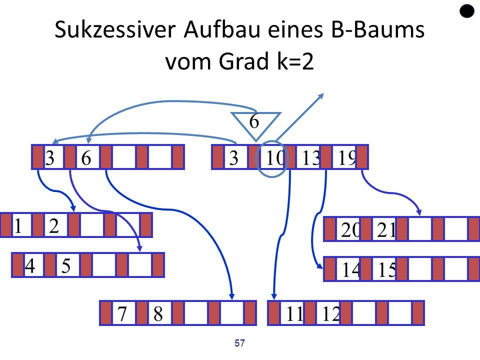 57 Sukzessiver Aufbau eines B-Baums vom Grad k=2 12 1415 ? 3101319 781112 2021 6 45 36