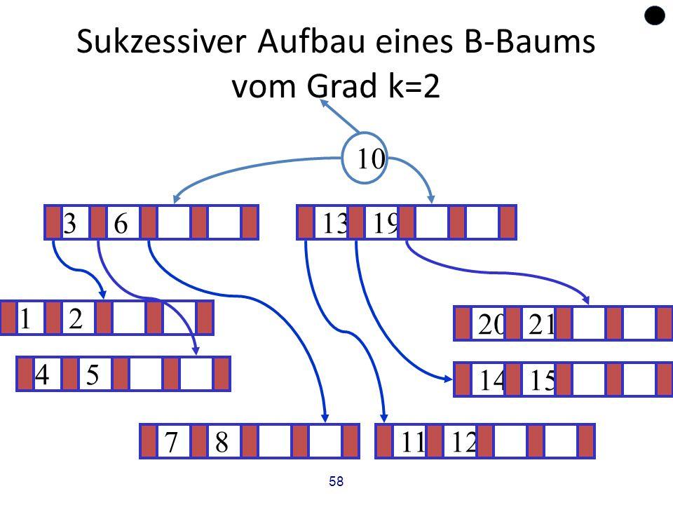 58 Sukzessiver Aufbau eines B-Baums vom Grad k=2 12 1415 ? 1319 781112 2021 10 45 36