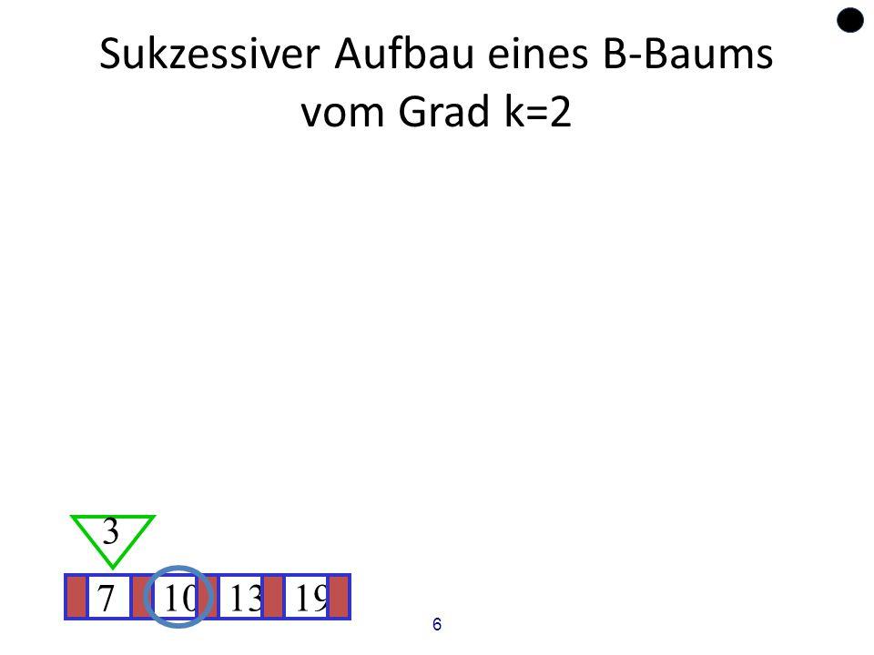 6 Sukzessiver Aufbau eines B-Baums vom Grad k=2 7101319 3