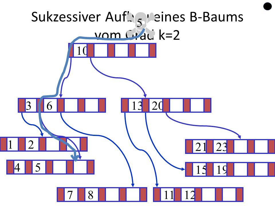 68 Sukzessiver Aufbau eines B-Baums vom Grad k=2 12 1519 ? 1320 781112 2123 45 36 10 5