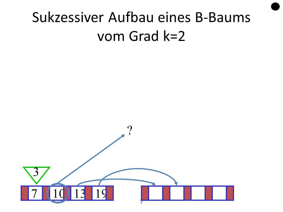7 Sukzessiver Aufbau eines B-Baums vom Grad k=2 7101319 3 ?
