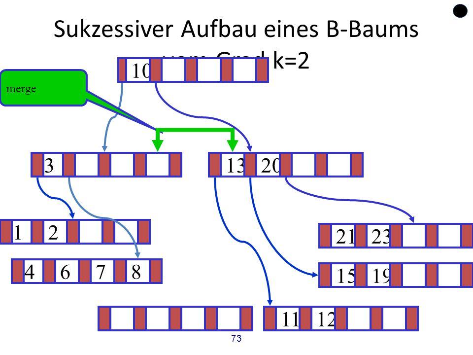 73 Sukzessiver Aufbau eines B-Baums vom Grad k=2 12 1519 ? 1320 1112 2123 4678 3 10 merge
