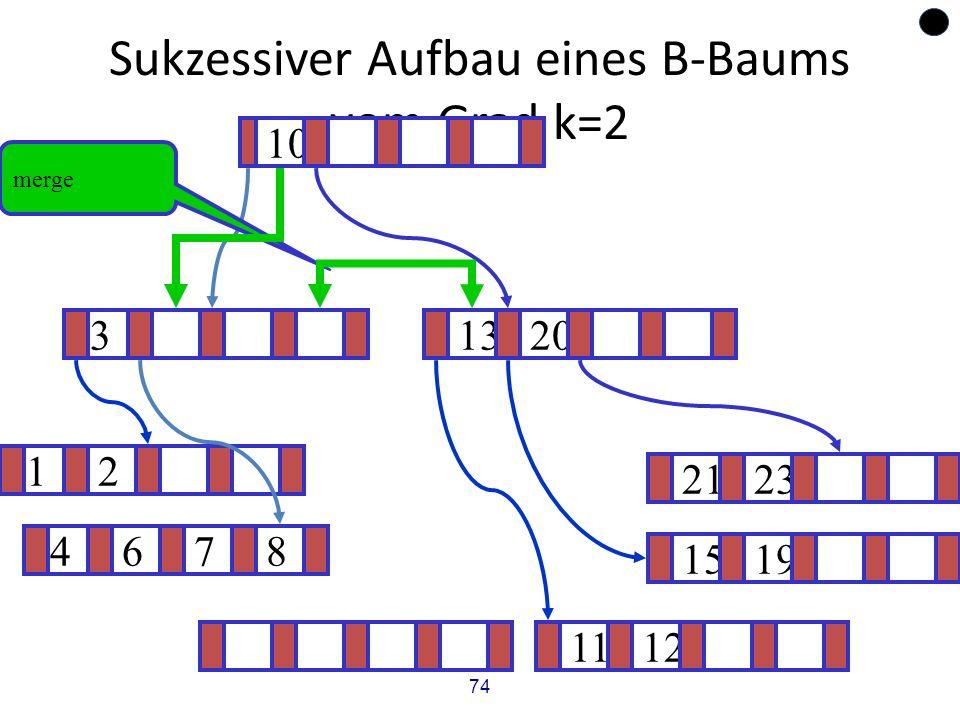 74 Sukzessiver Aufbau eines B-Baums vom Grad k=2 12 1519 ? 1320 1112 2123 4678 3 10 merge