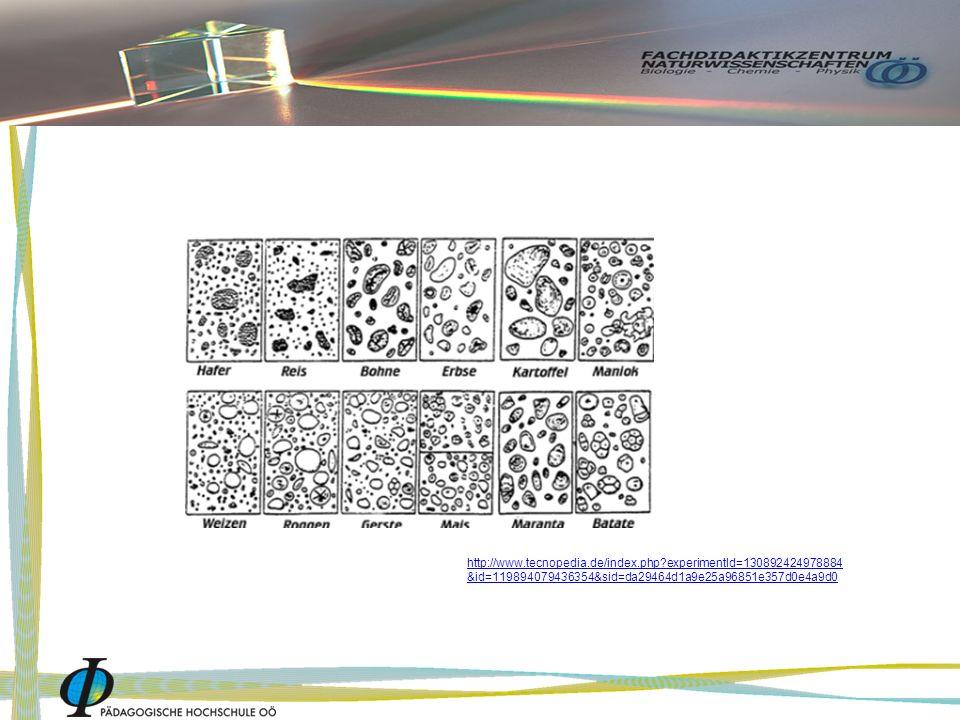 http://www.tecnopedia.de/index.php experimentId=130892424978884 &id=119894079436354&sid=da29464d1a9e25a96851e357d0e4a9d0