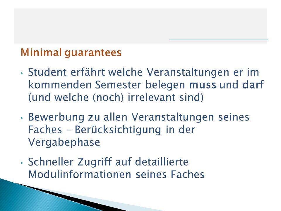 Minimal guarantees Student erfährt welche Veranstaltungen er im kommenden Semester belegen muss und darf (und welche (noch) irrelevant sind) Bewerbung