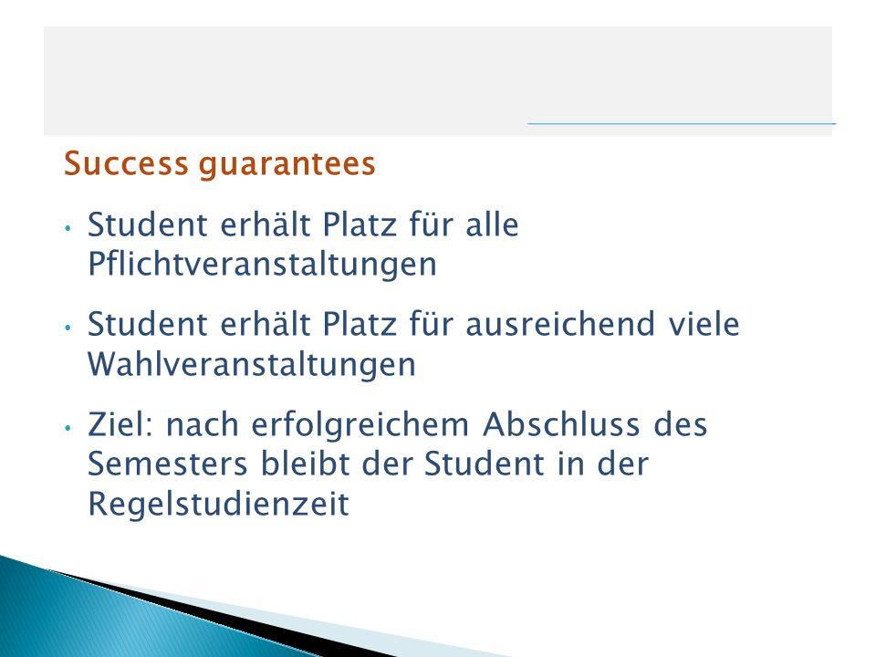 Success guarantees Student erhält Platz für alle Pflichtveranstaltungen Student erhält Platz für ausreichend viele Wahlveranstaltungen Ziel: nach erfo