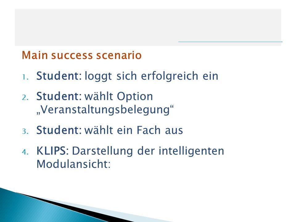 Main success scenario 1. Student: loggt sich erfolgreich ein 2. Student: wählt Option Veranstaltungsbelegung 3. Student: wählt ein Fach aus 4. KLIPS: