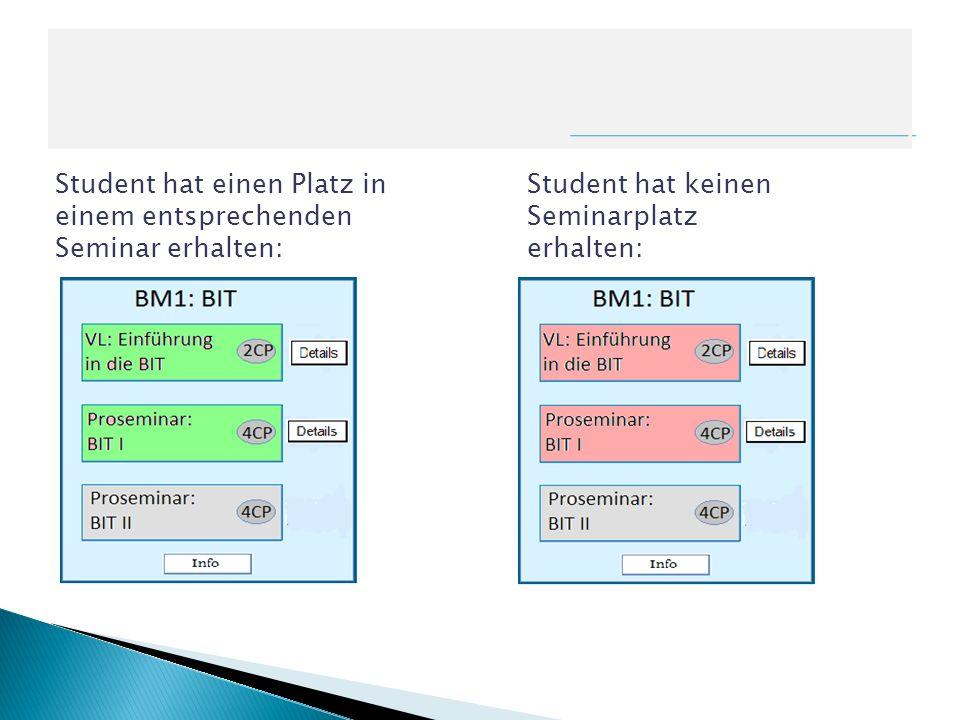 Student hat einen Platz in einem entsprechenden Seminar erhalten: Student hat keinen Seminarplatz erhalten: