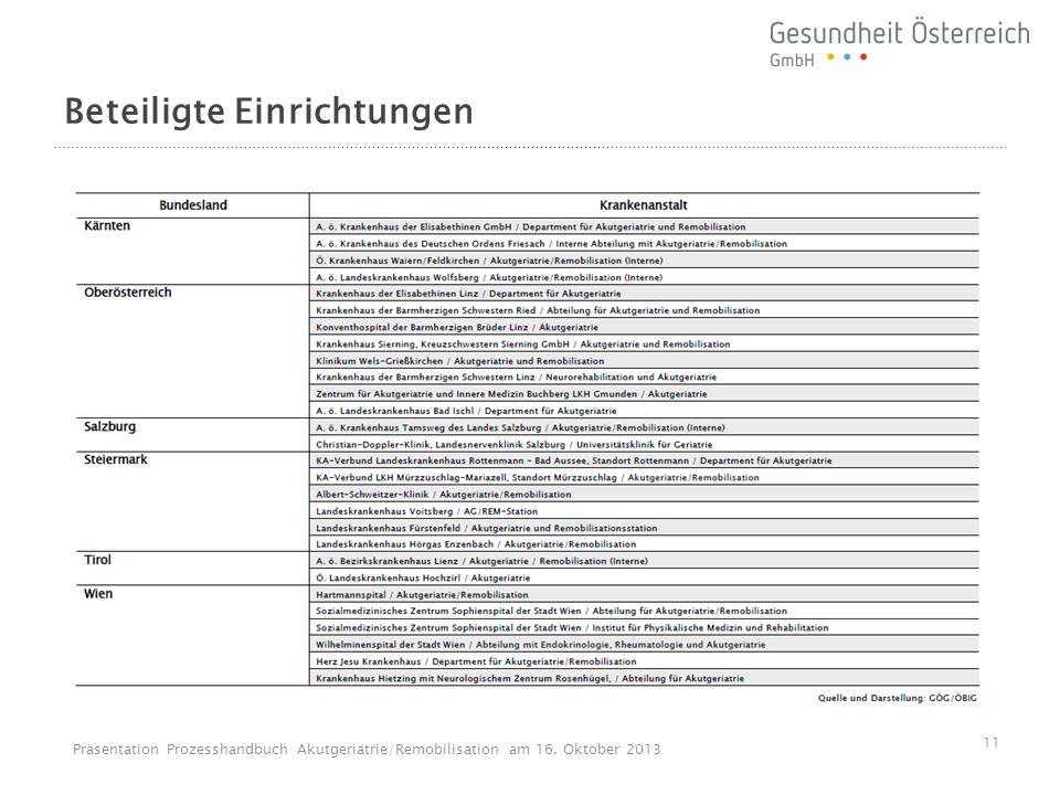 Beteiligte Einrichtungen Präsentation Prozesshandbuch Akutgeriatrie/Remobilisation am 16. Oktober 2013 11