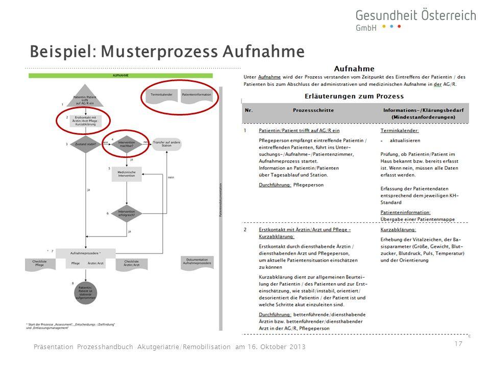Beispiel: Musterprozess Aufnahme Präsentation Prozesshandbuch Akutgeriatrie/Remobilisation am 16. Oktober 2013 17