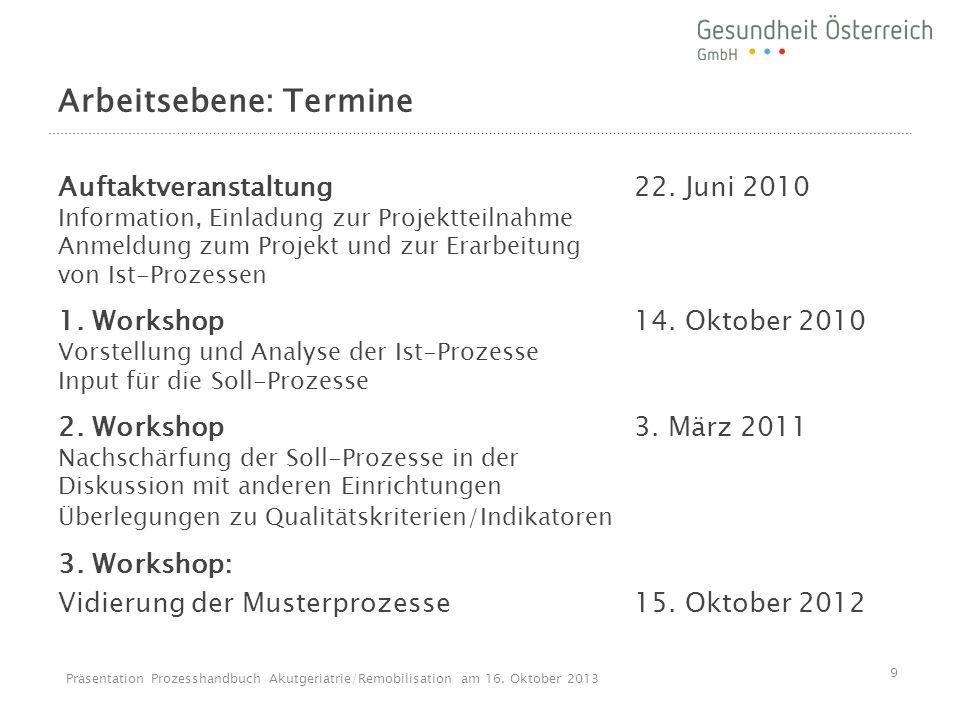 Arbeitsebene: Termine Auftaktveranstaltung 22. Juni 2010 Information, Einladung zur Projektteilnahme Anmeldung zum Projekt und zur Erarbeitung von Ist