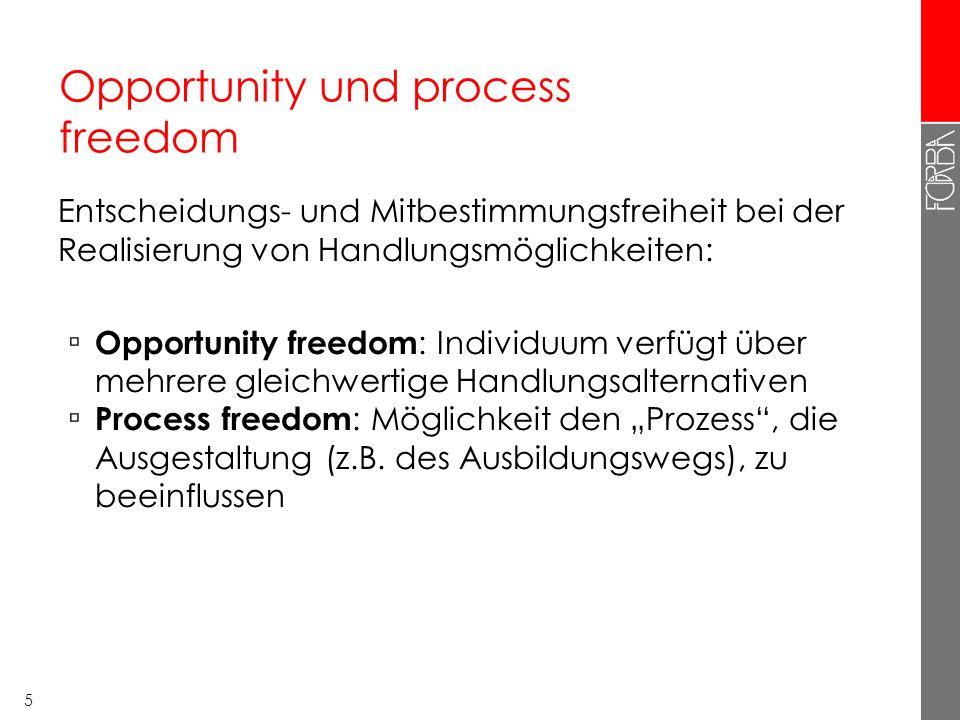 Opportunity und process freedom Entscheidungs- und Mitbestimmungsfreiheit bei der Realisierung von Handlungsmöglichkeiten: Opportunity freedom : Individuum verfügt über mehrere gleichwertige Handlungsalternativen Process freedom : Möglichkeit den Prozess, die Ausgestaltung (z.B.