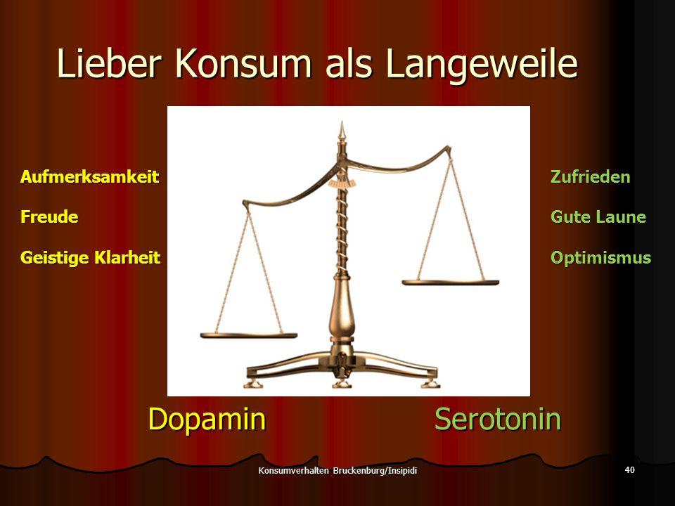 Lieber Konsum als Langeweile 40 Konsumverhalten Bruckenburg/Insipidi Dopamin Serotonin AufmerksamkeitFreude Geistige Klarheit Zufrieden Gute Laune Opt