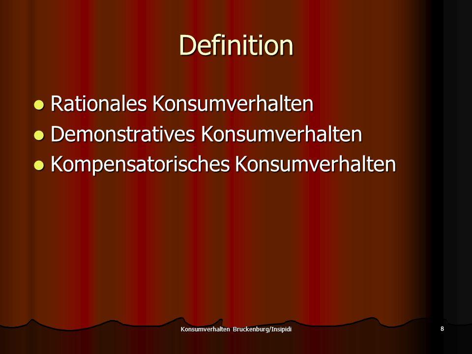 Definition Rationales Konsumverhalten Rationales Konsumverhalten Demonstratives Konsumverhalten Demonstratives Konsumverhalten Kompensatorisches Konsu