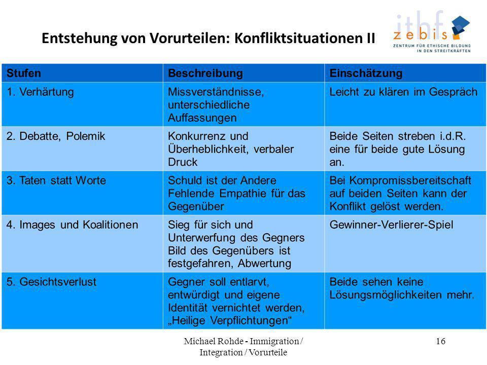 Entstehung von Vorurteilen: Konfliktsituationen II Michael Rohde - Immigration / Integration / Vorurteile 16