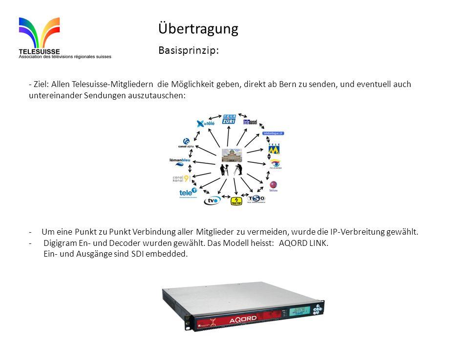 Übertragung Basisprinzip: - Ziel: Allen Telesuisse-Mitgliedern die Möglichkeit geben, direkt ab Bern zu senden, und eventuell auch untereinander Sendungen auszutauschen: - Um eine Punkt zu Punkt Verbindung aller Mitglieder zu vermeiden, wurde die IP-Verbreitung gewählt.