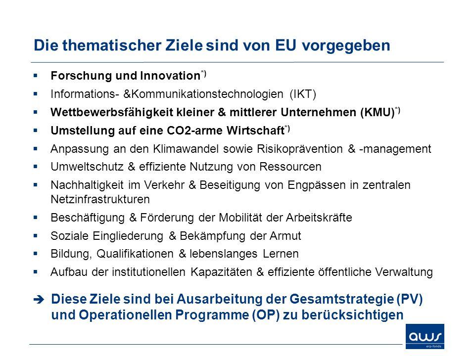 Die thematischer Ziele sind von EU vorgegeben Forschung und Innovation *) Informations- &Kommunikationstechnologien (IKT) Wettbewerbsfähigkeit kleiner