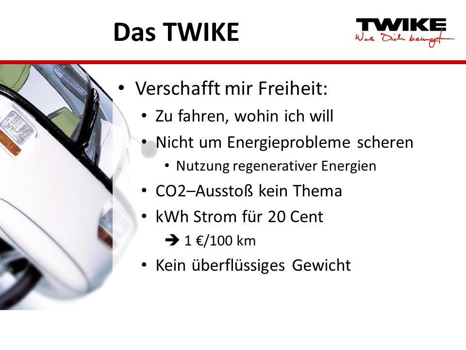 Das TWIKE Verschafft mir Freiheit: Zu fahren, wohin ich will Nicht um Energieprobleme scheren Nutzung regenerativer Energien CO2–Ausstoß kein Thema kW