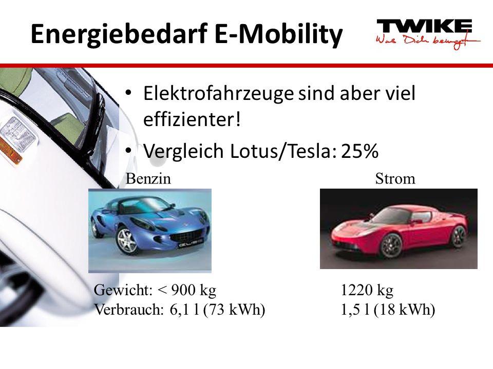 Energiebedarf E-Mobility Elektrofahrzeuge sind aber viel effizienter! Vergleich Lotus/Tesla: 25% BenzinStrom Gewicht: < 900 kg1220 kg Verbrauch: 6,1 l