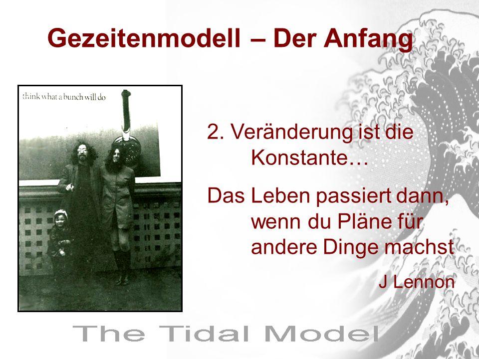 Gezeitenmodell – Der Anfang 2. Veränderung ist die Konstante… Das Leben passiert dann, wenn du Pläne für andere Dinge machst J Lennon