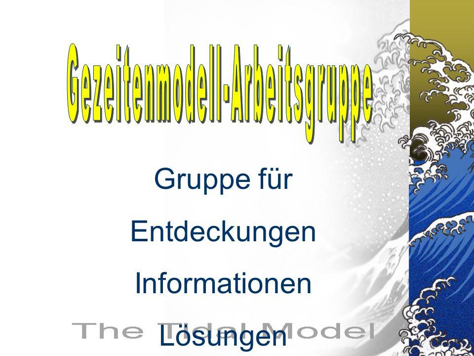 Gruppe für Entdeckungen Informationen Lösungen