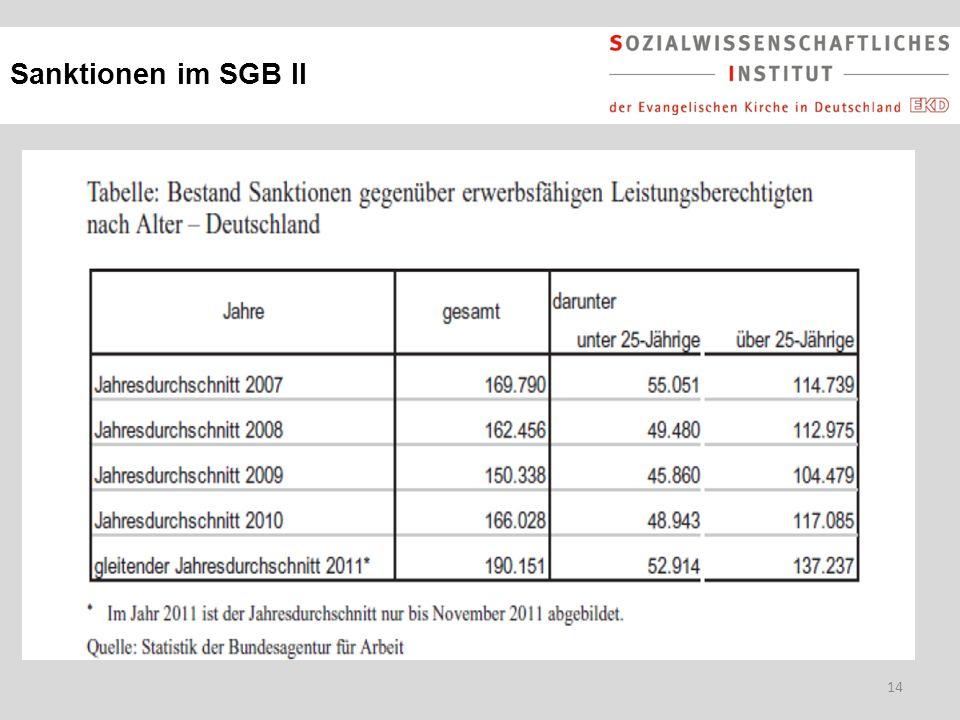 14 Sanktionen im SGB II