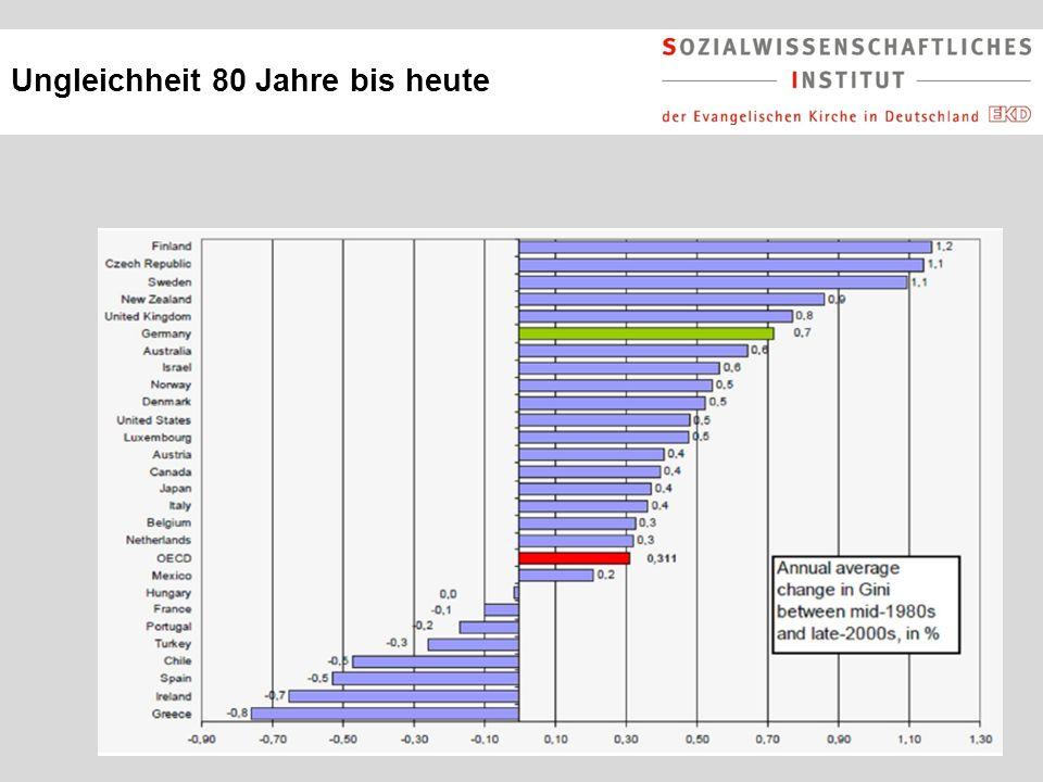 5 Armut in Deutschland: Zahlen – Fakten - Daten
