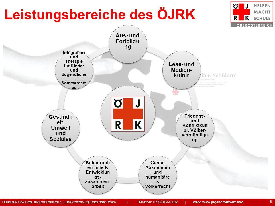 6 Leistungsbereiche des ÖJRK Aus- und Fortbildu ng Lese- und Medien- kultur Friedens- und Konfliktkult ur, Völker- verständigu ng Genfer Abkommen und