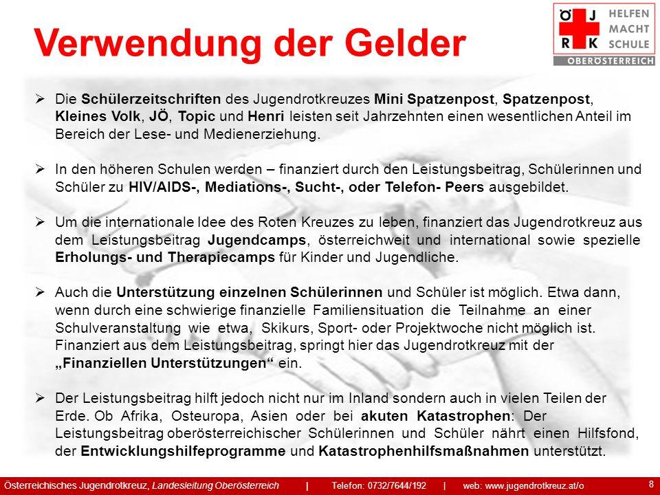 8 Verwendung der Gelder Die Schülerzeitschriften des Jugendrotkreuzes Mini Spatzenpost, Spatzenpost, Kleines Volk, JÖ, Topic und Henri leisten seit Ja