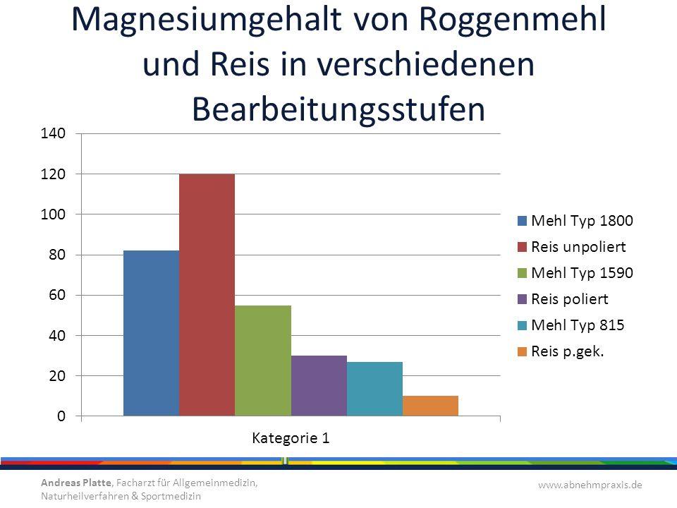 Magnesiumgehalt von Roggenmehl und Reis in verschiedenen Bearbeitungsstufen Andreas Platte, Facharzt für Allgemeinmedizin, Naturheilverfahren & Sportm