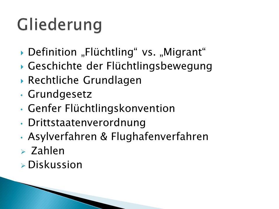 Definition Flüchtling vs. Migrant Geschichte der Flüchtlingsbewegung Rechtliche Grundlagen Grundgesetz Genfer Flüchtlingskonvention Drittstaatenverord