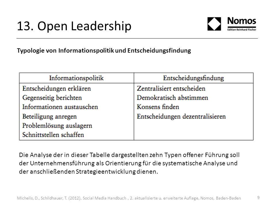 13. Open Leadership Typologie von Informationspolitik und Entscheidungsfindung 9 Michelis, D., Schildhauer, T. (2012), Social Media Handbuch, 2. aktua