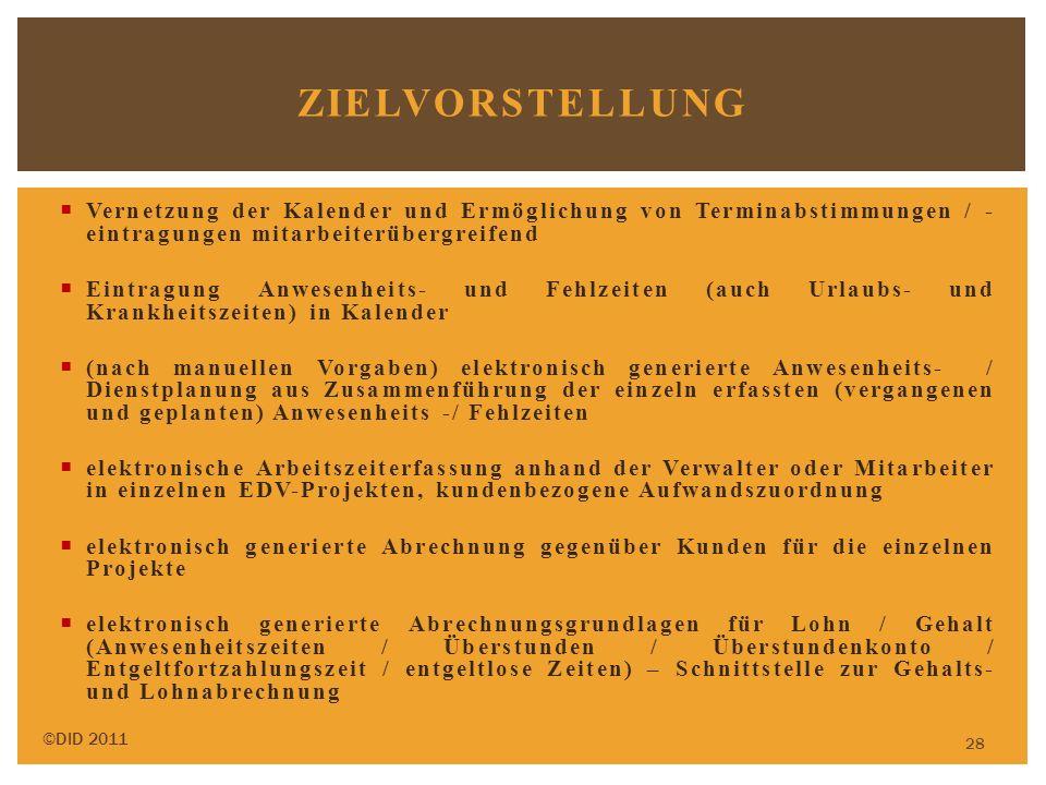 Vernetzung der Kalender und Ermöglichung von Terminabstimmungen / - eintragungen mitarbeiterübergreifend Eintragung Anwesenheits- und Fehlzeiten (auch