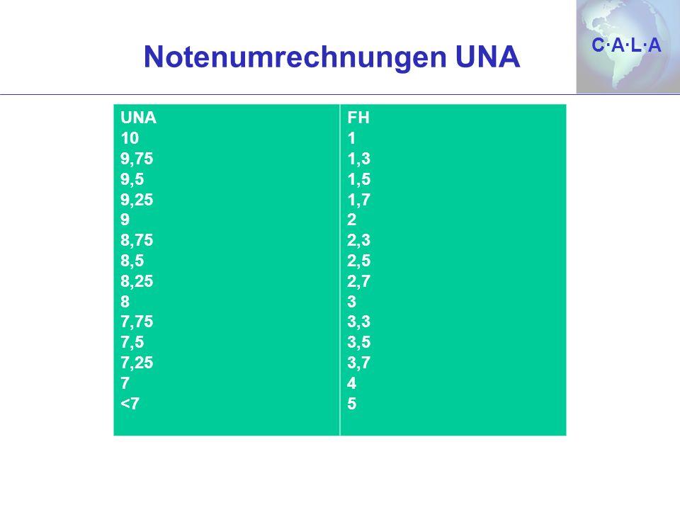 C·A·L·AC·A·L·A Notenumrechnungen UNA UNA 10 9,75 9,5 9,25 9 8,75 8,5 8,25 8 7,75 7,5 7,25 7 <7 FH 1 1,3 1,5 1,7 2 2,3 2,5 2,7 3 3,3 3,5 3,7 4 5