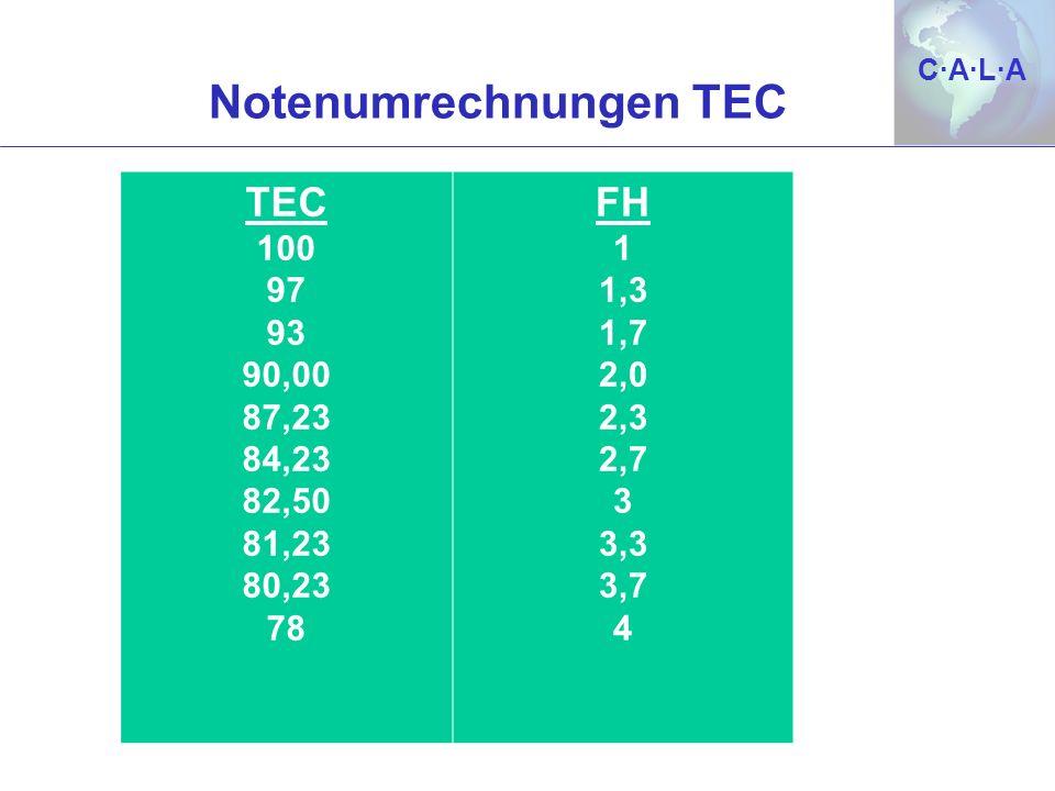 C·A·L·AC·A·L·A Notenumrechnungen TEC TEC 100 97 93 90,00 87,23 84,23 82,50 81,23 80,23 78 FH 1 1,3 1,7 2,0 2,3 2,7 3 3,3 3,7 4 N
