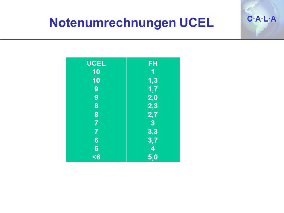 C·A·L·AC·A·L·A Notenumrechnungen UCEL UCEL 10 9 8 7 6 <6 FH 1 1,3 1,7 2,0 2,3 2,7 3 3,3 3,7 4 5,0