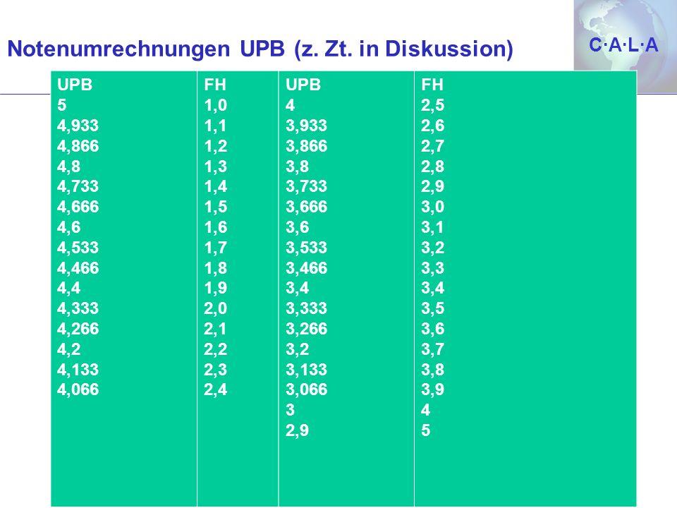 C·A·L·AC·A·L·A Notenumrechnungen UPB (z. Zt. in Diskussion) UPB 5 4,933 4,866 4,8 4,733 4,666 4,6 4,533 4,466 4,4 4,333 4,266 4,2 4,133 4,066 FH 1,0 1
