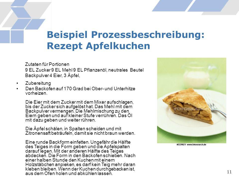 Beispiel Prozessbeschreibung: Rezept Apfelkuchen Zubereitung Den Backofen auf 170 Grad bei Ober- und Unterhitze vorheizen. Die Eier mit dem Zucker mit