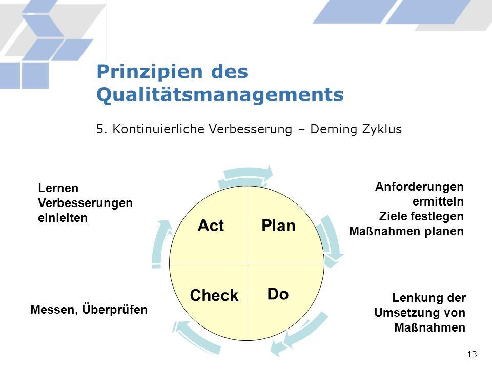 Prinzipien des Qualitätsmanagements 5. Kontinuierliche Verbesserung – Deming Zyklus Lenkung der Umsetzung von Maßnahmen Messen, Überprüfen Lernen Verb