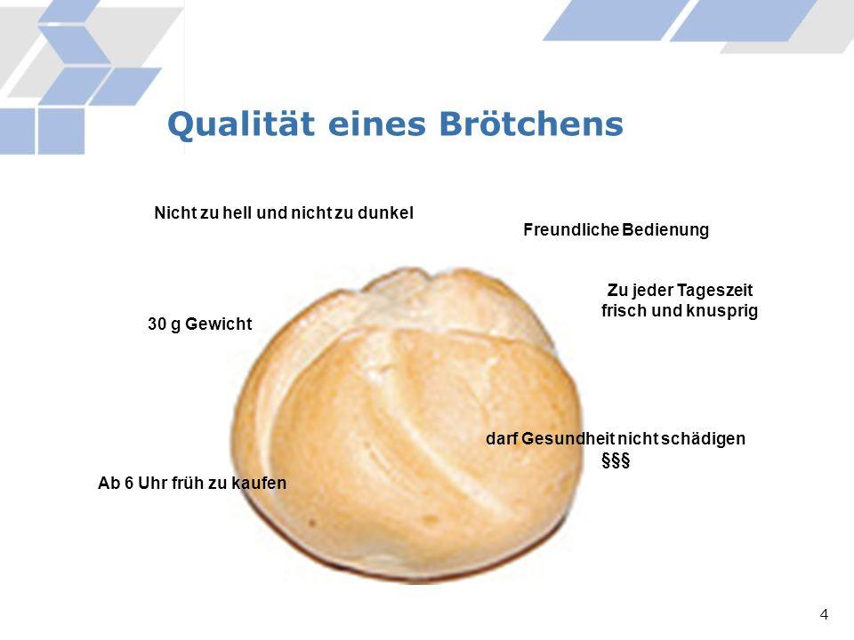 Begriff: Qualitätsmanagement DIN EN ISO 9000:2008 Aufeinander abgestimmte Tätigkeiten zur Leitung und Lenkung einer Organisation bezüglich Qualität.