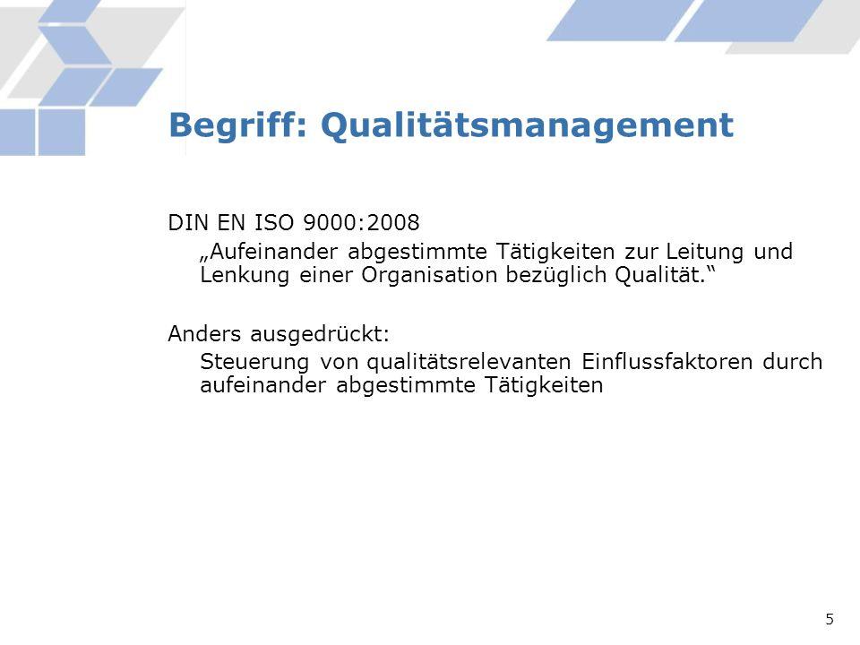 Begriff: Qualitätsmanagement DIN EN ISO 9000:2008 Aufeinander abgestimmte Tätigkeiten zur Leitung und Lenkung einer Organisation bezüglich Qualität. A