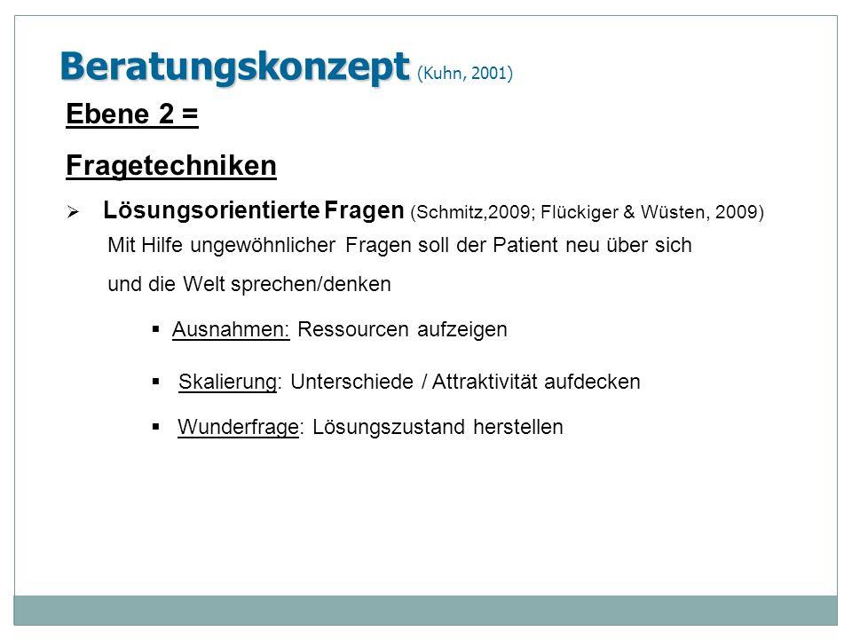 Beratungskonzept Beratungskonzept (Kuhn, 2001) Ebene 2 = Fragetechniken Lösungsorientierte Fragen (Schmitz,2009; Flückiger & Wüsten, 2009) Mit Hilfe u