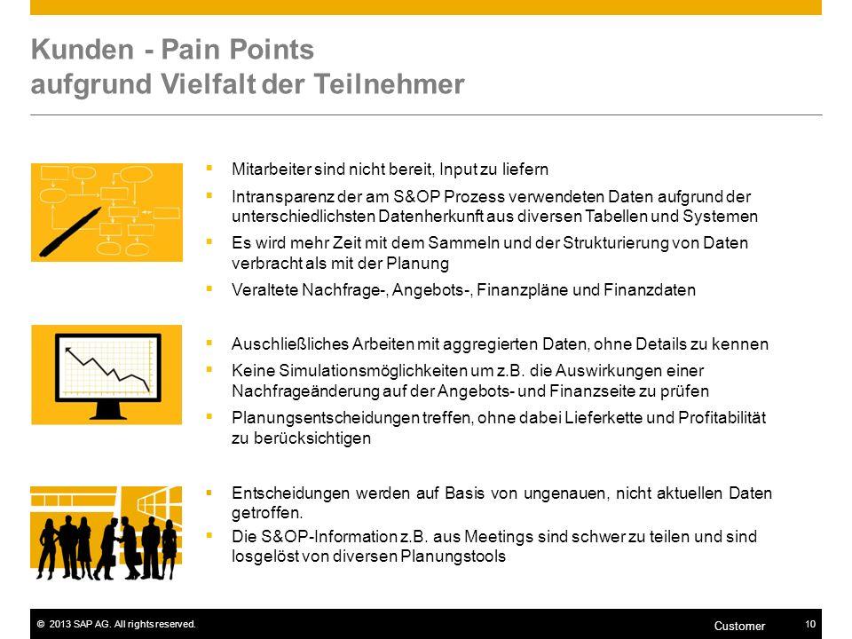 ©2013 SAP AG. All rights reserved.10 Customer Kunden - Pain Points aufgrund Vielfalt der Teilnehmer Mitarbeiter sind nicht bereit, Input zu liefern In