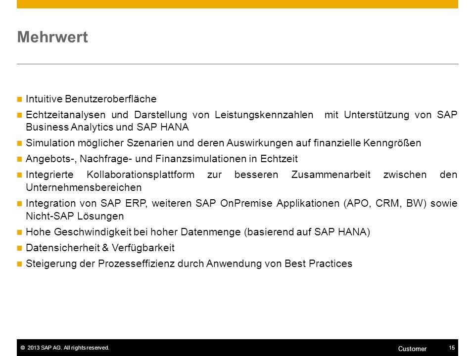 ©2013 SAP AG. All rights reserved.15 Customer Mehrwert Intuitive Benutzeroberfläche Echtzeitanalysen und Darstellung von Leistungskennzahlen mit Unter