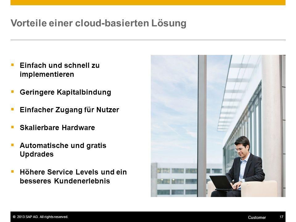 ©2013 SAP AG. All rights reserved.17 Customer Vorteile einer cloud-basierten Lösung Einfach und schnell zu implementieren Geringere Kapitalbindung Ein