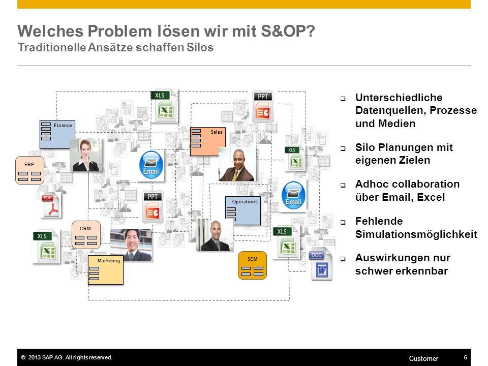 ©2013 SAP AG. All rights reserved.6 Customer Welches Problem lösen wir mit S&OP? Traditionelle Ansätze schaffen Silos Unterschiedliche Datenquellen, P