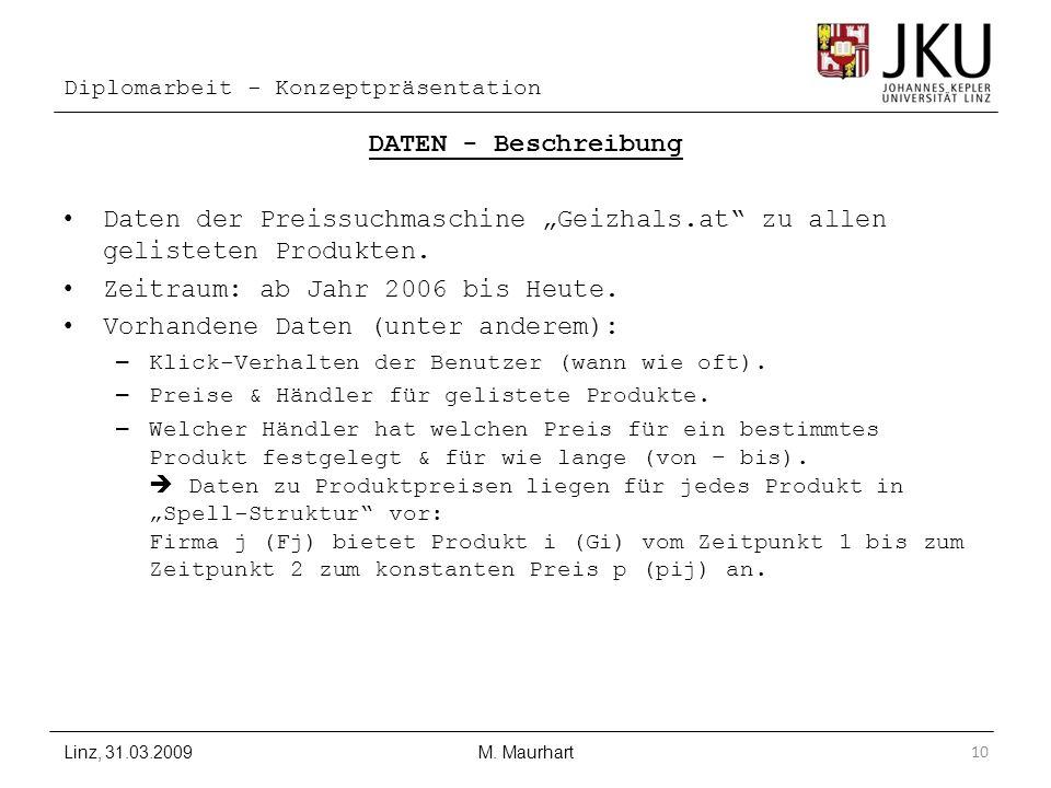 Diplomarbeit - Konzeptpräsentation DATEN - Beschreibung Daten der Preissuchmaschine Geizhals.at zu allen gelisteten Produkten. Zeitraum: ab Jahr 2006