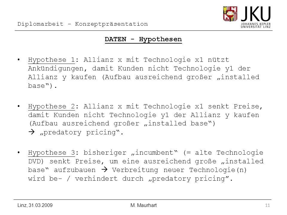 DATEN - Hypothesen Hypothese 1: Allianz x mit Technologie x1 nützt Ankündigungen, damit Kunden nicht Technologie y1 der Allianz y kaufen (Aufbau ausre