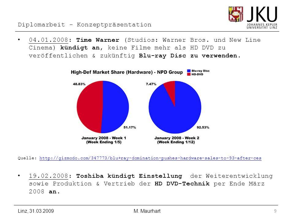 Diplomarbeit - Konzeptpräsentation DATEN - Beschreibung Daten der Preissuchmaschine Geizhals.at zu allen gelisteten Produkten.